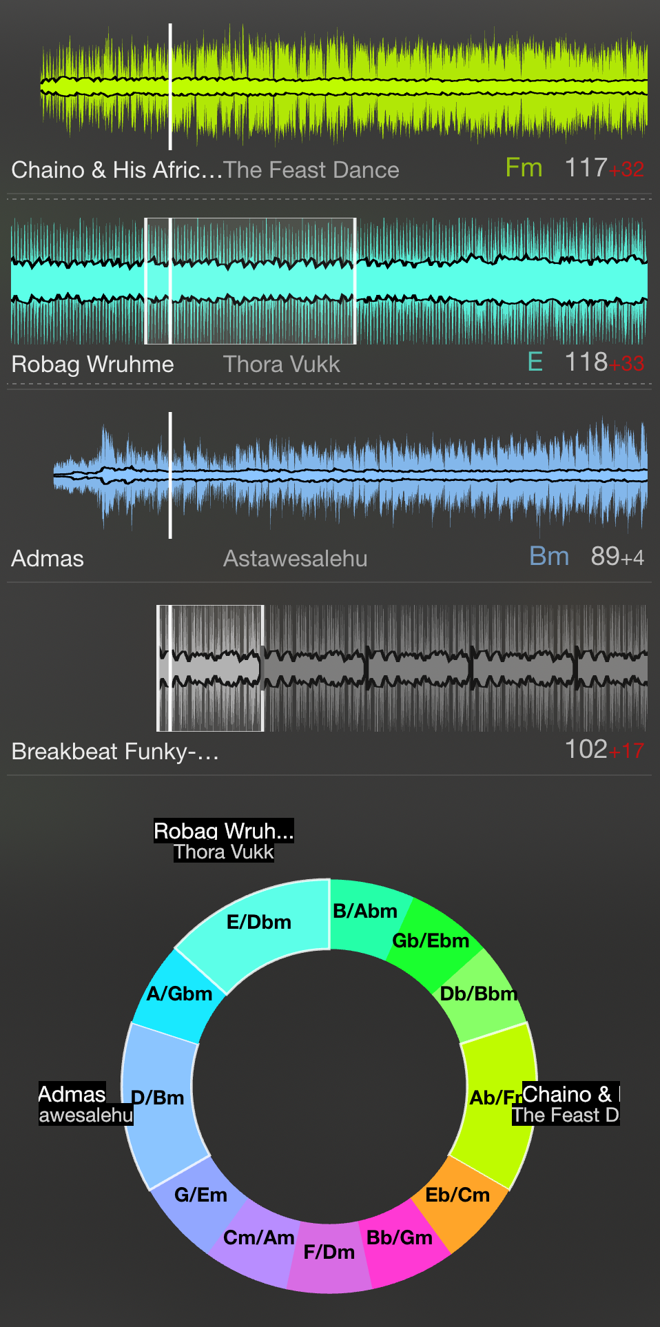 Voodoohop Live Tools - Harmonic and Tempo mixing version